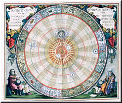 Ptolemaic universe